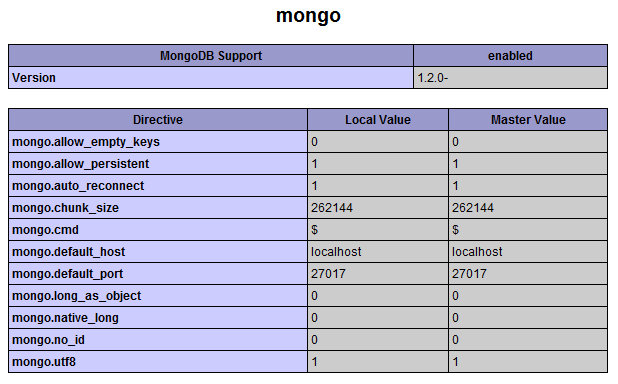 mongo-php-driver-installed-windows