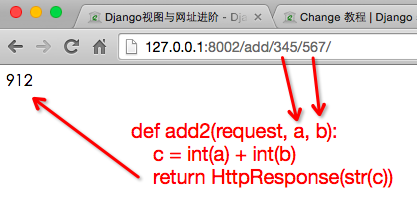 Django views.py urls.py